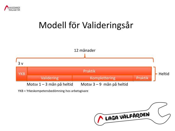 Modell för Valideringsår