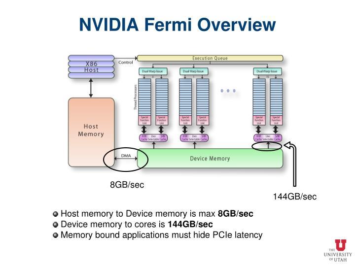 NVIDIA Fermi Overview
