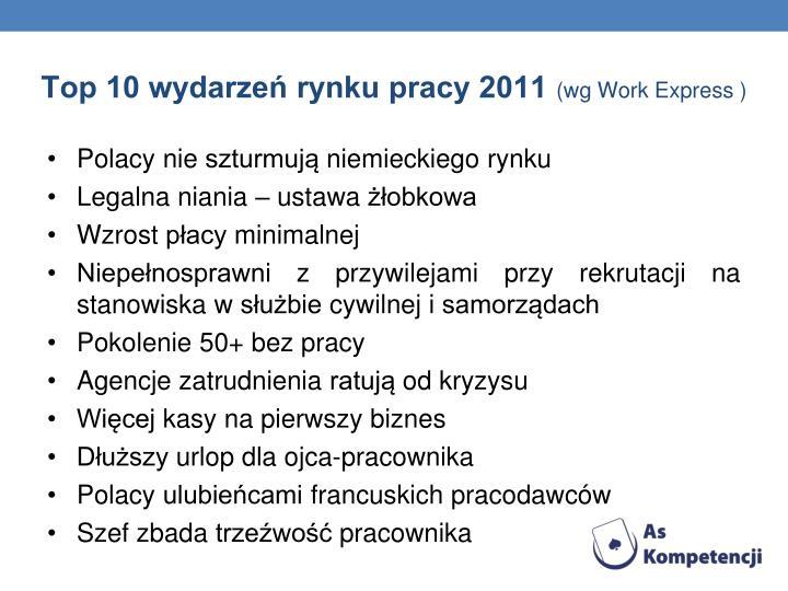 Top 10 wydarzeń rynku pracy 2011