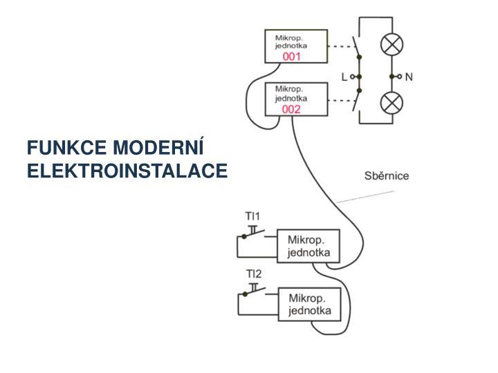 Funkce moderní elektroinstalace