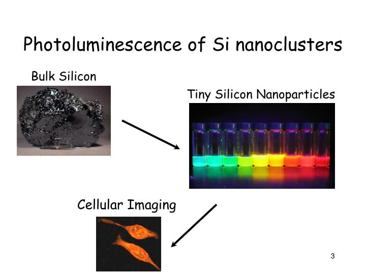 Photoluminescence of Si nanoclusters