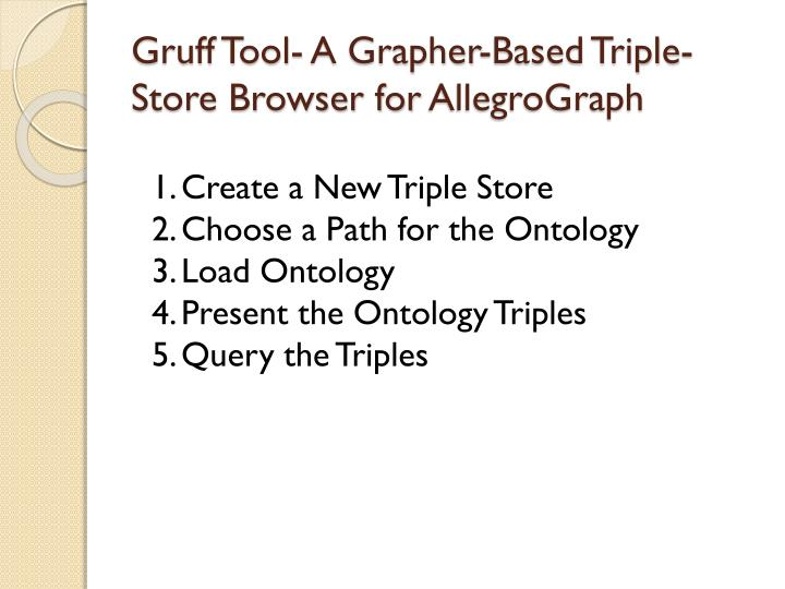 Gruff Tool- A