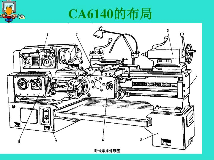 CA6140