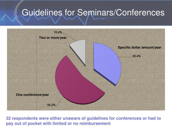 Guidelines for Seminars/Conferences