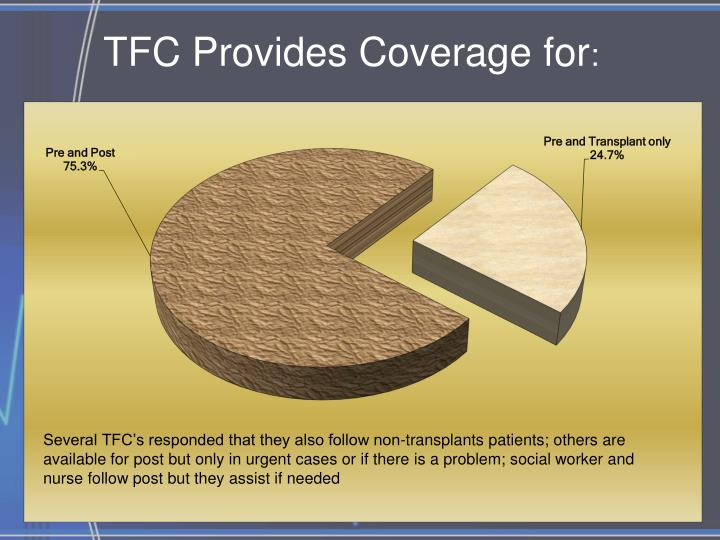 TFC Provides Coverage for