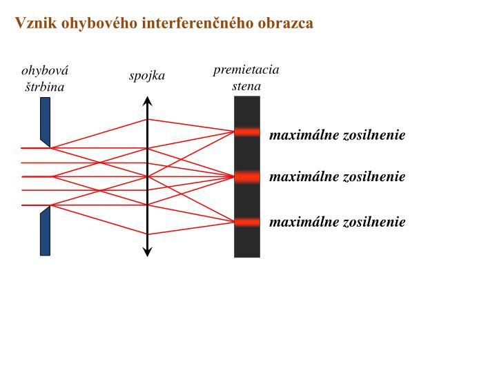 Vznik ohybového interferenčného obrazca
