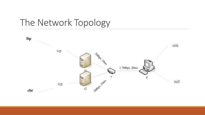 The Network Topology