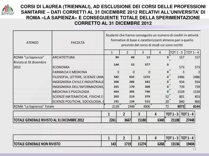CORSI DI LAUREA (TRIENNALI), AD ESCLUSIONE DEI CORSI DELLE PROFESSIONI SANITARIE – DATI CORRETTI AL 31 DICEMBRE 2012 RELATIVI ALL'UNIVERSITA' DI ROMA «LA SAPIENZA» E CONSEGUENTE TOTALE DELLA SPERIMENTAZIONE CORRETTO AL 31 DICEMBRE 2012