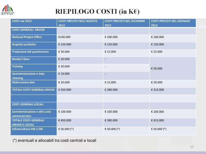 (*) eventuali e allocabili tra costi centrali e locali