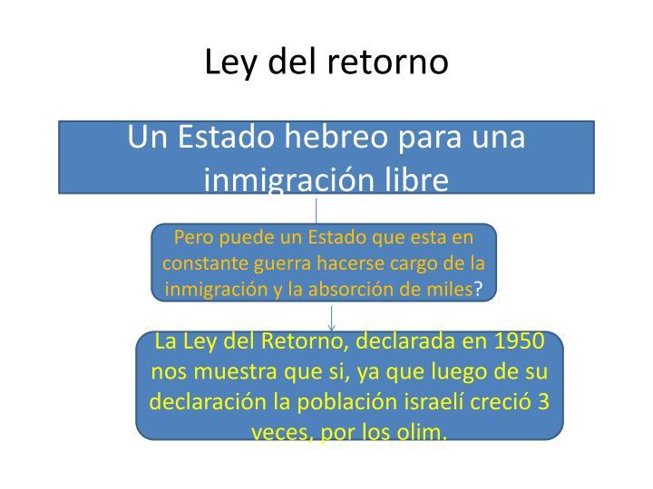Ley del retorno