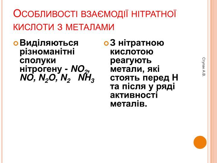 Особливості взаємодії нітратної кислоти з металами