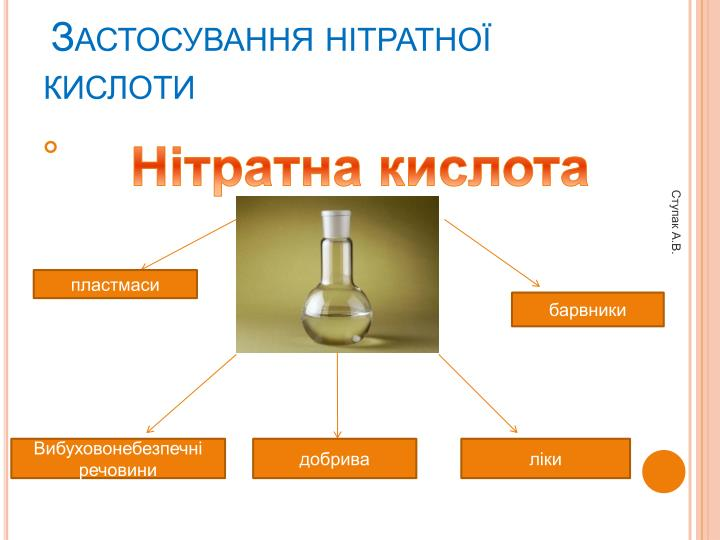 Застосування нітратної кислоти