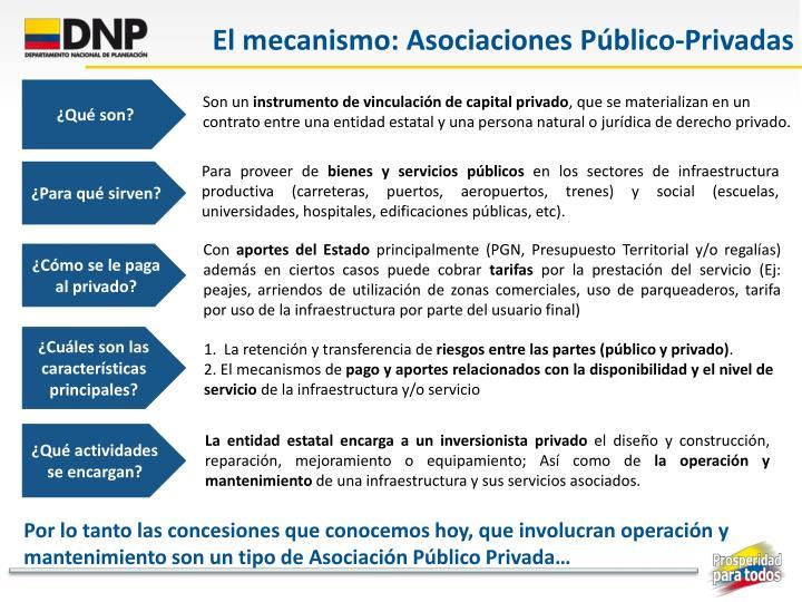 El mecanismo: Asociaciones