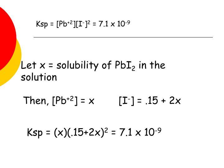 Ksp = [Pb