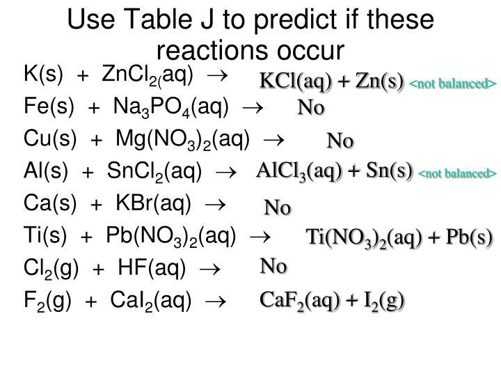 KCl(aq) + Zn(s)