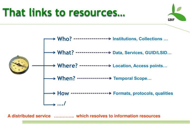 That links to resources…