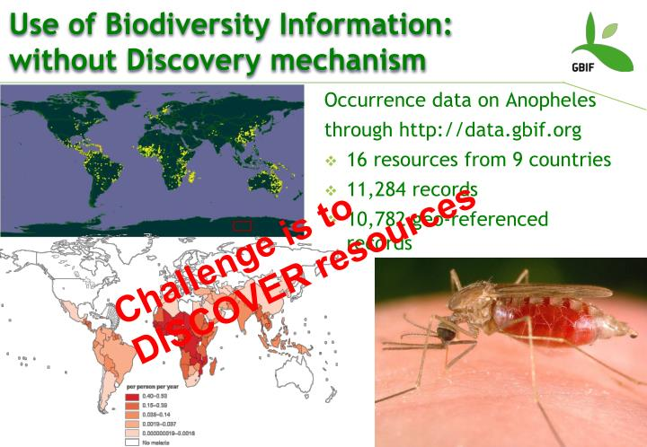 Use of Biodiversity Information: without Discovery mechanism