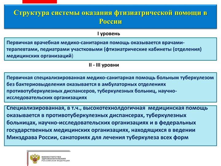 Структура системы оказания фтизиатрической помощи в России