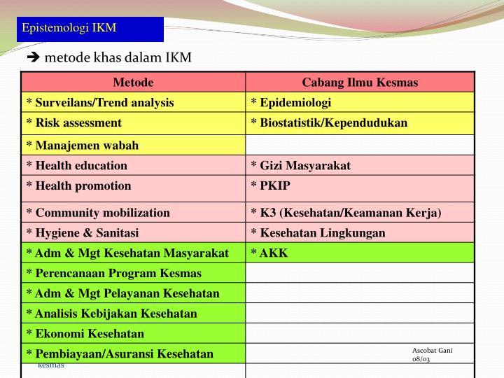Epistemologi IKM