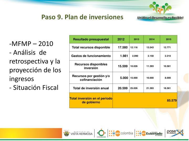 Paso 9. Plan de inversiones