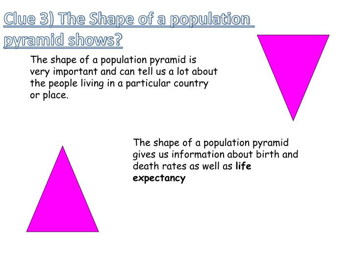 Clue 3) The Sha