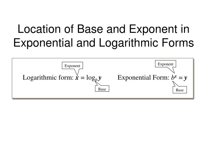 Location of base and exponent in exponential and logarithmic forms