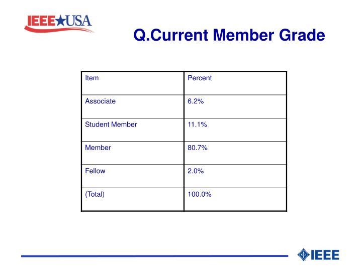 Q.Current Member Grade