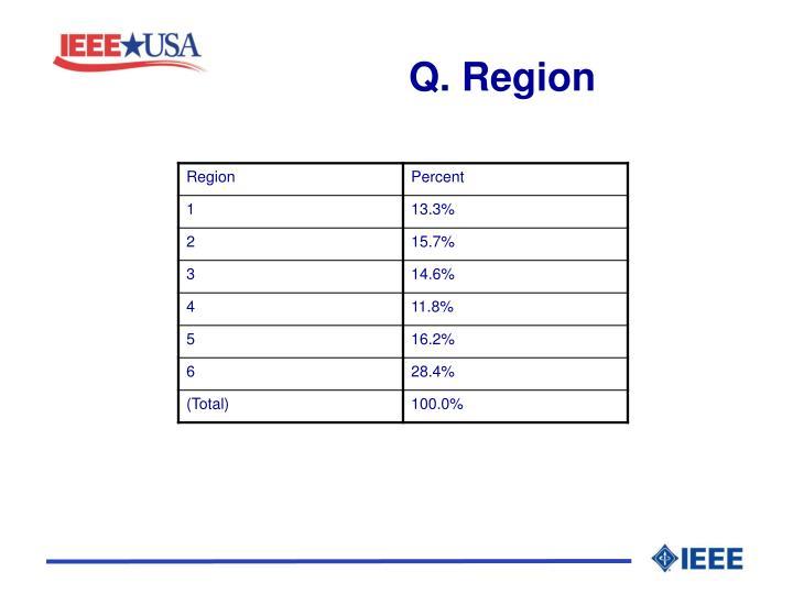 Q. Region