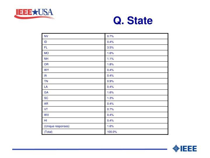 Q. State