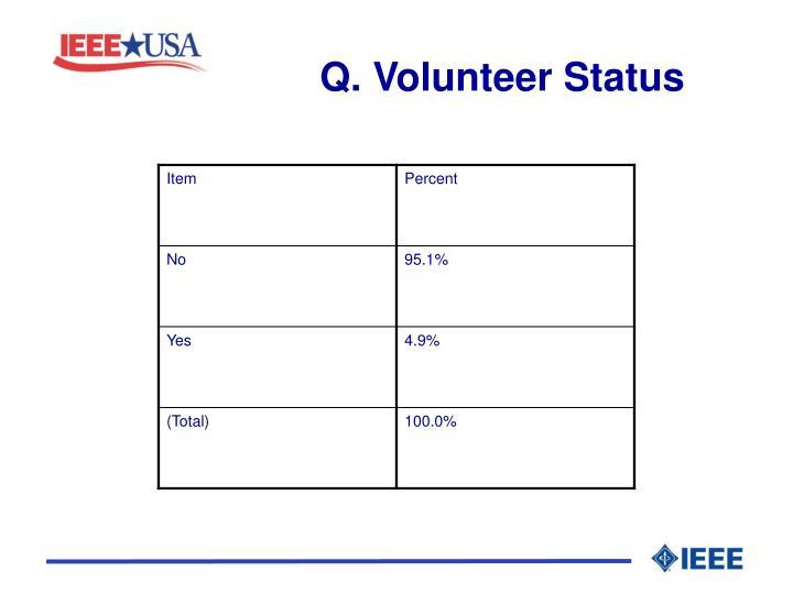 Q. Volunteer Status