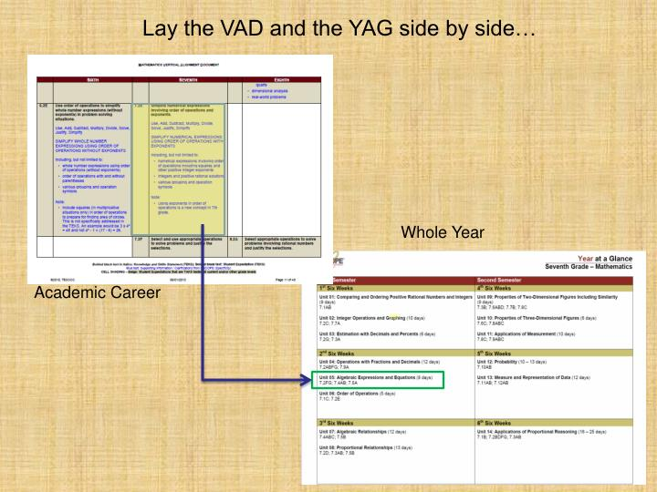 Lay the VAD and the YAG side by side…