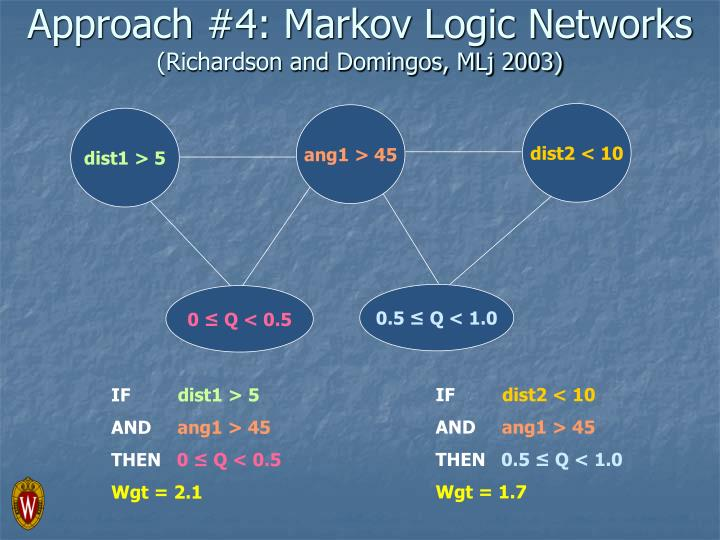 Approach #4: Markov Logic Networks