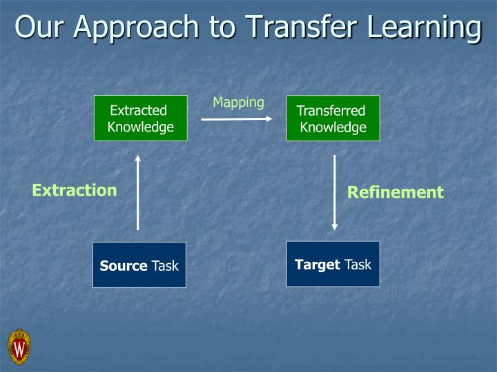 Our Approach to Transfer Learning