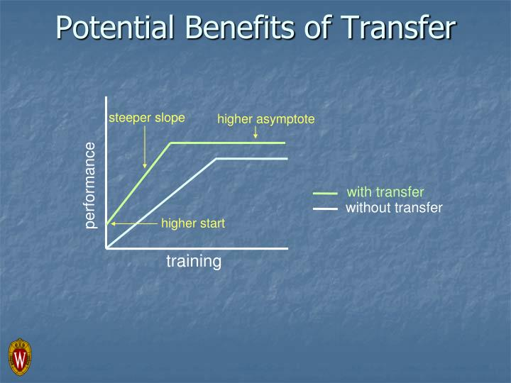 Potential Benefits of Transfer