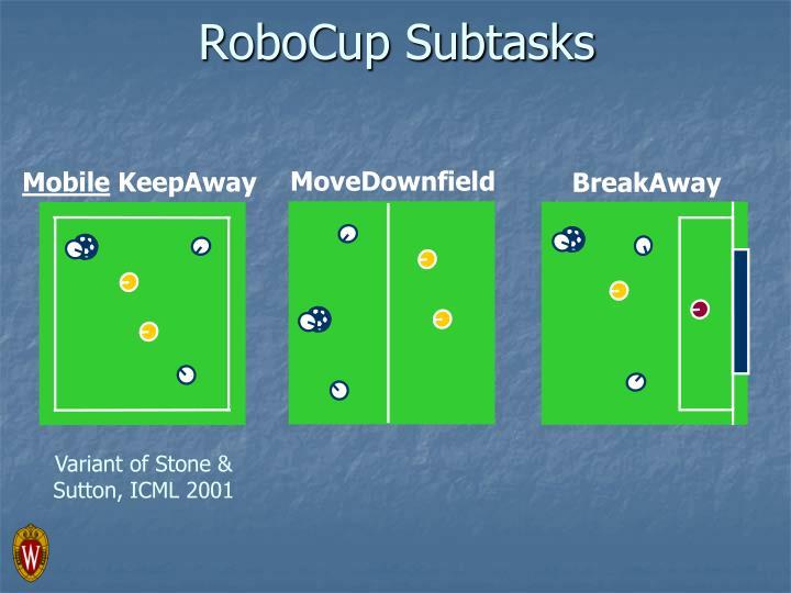RoboCup Subtasks