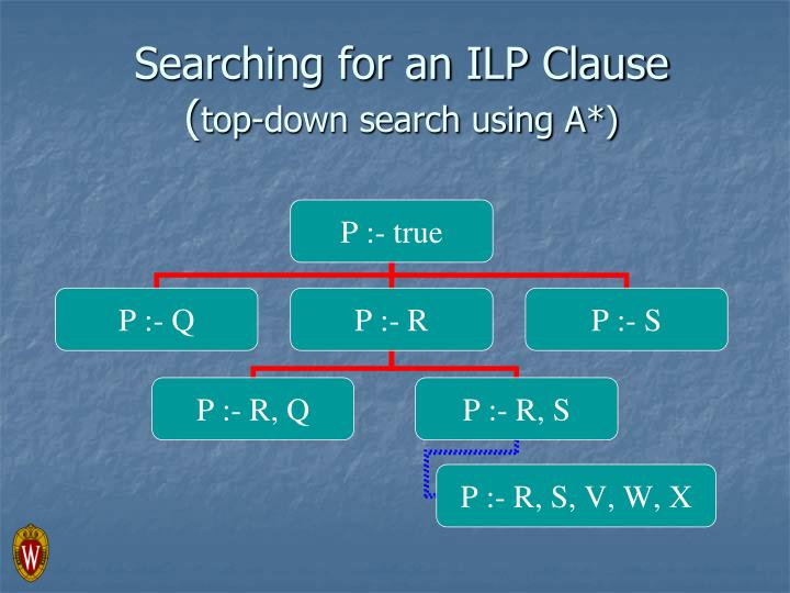 Searching for an ILP Clause