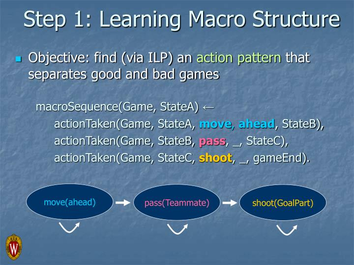Step 1: Learning Macro Structure