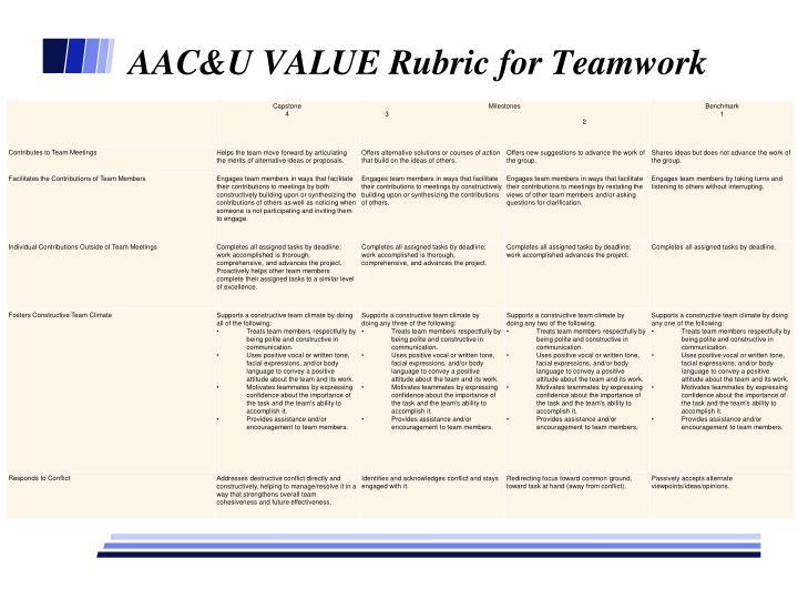 aac u value rubric writing assessment