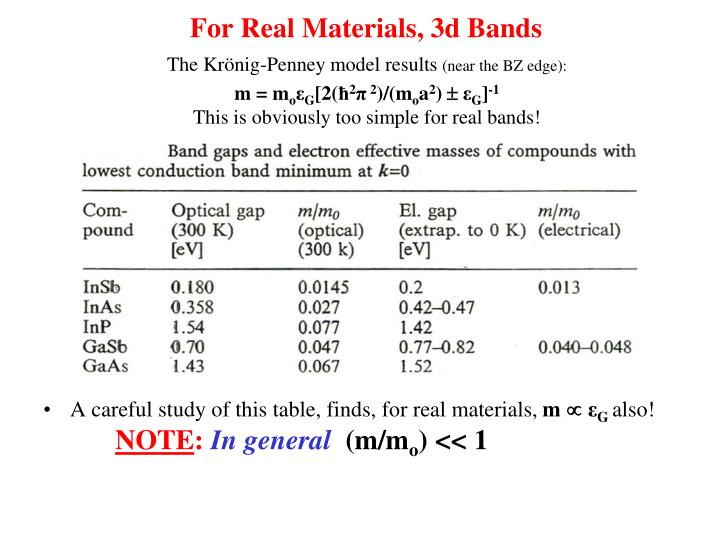For Real Materials, 3d Bands