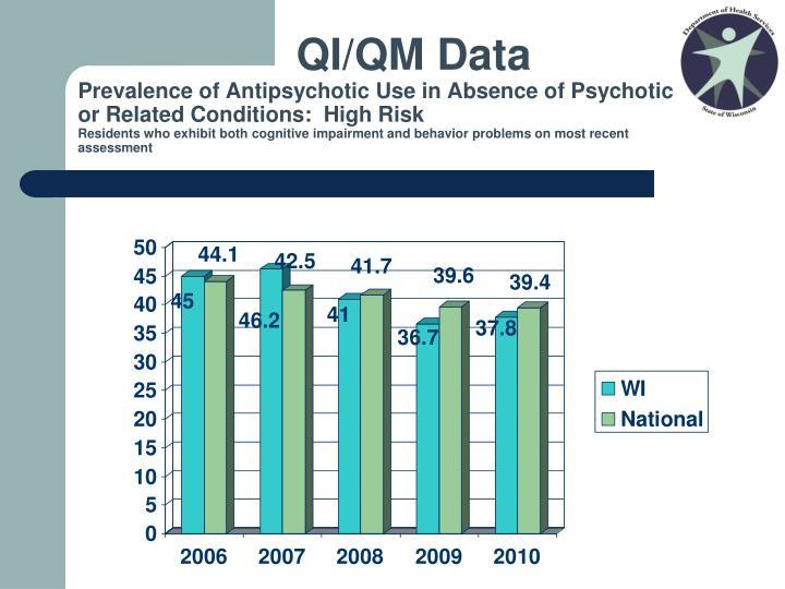 QI/QM Data