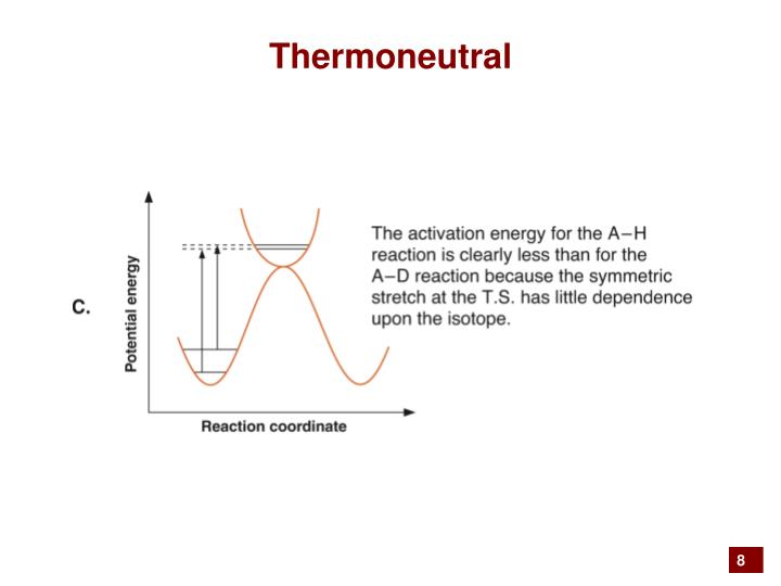 Thermoneutral