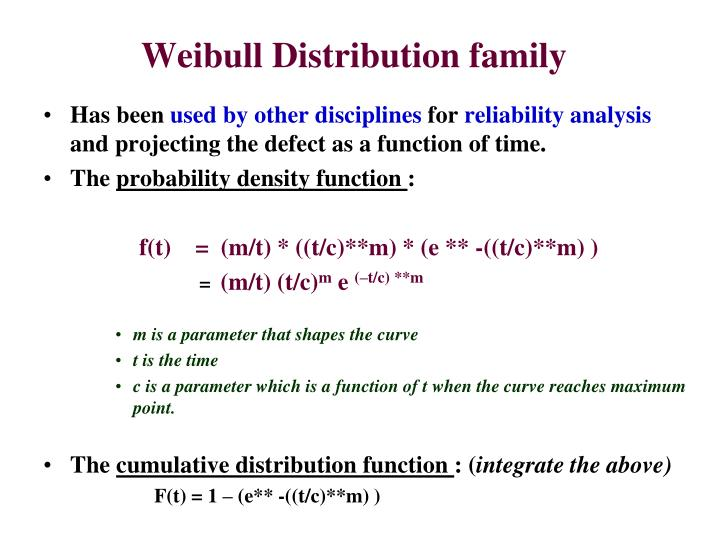 Weibull Distribution family