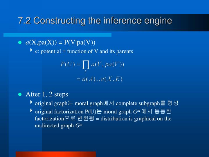 7.2 Constructing the inference engine