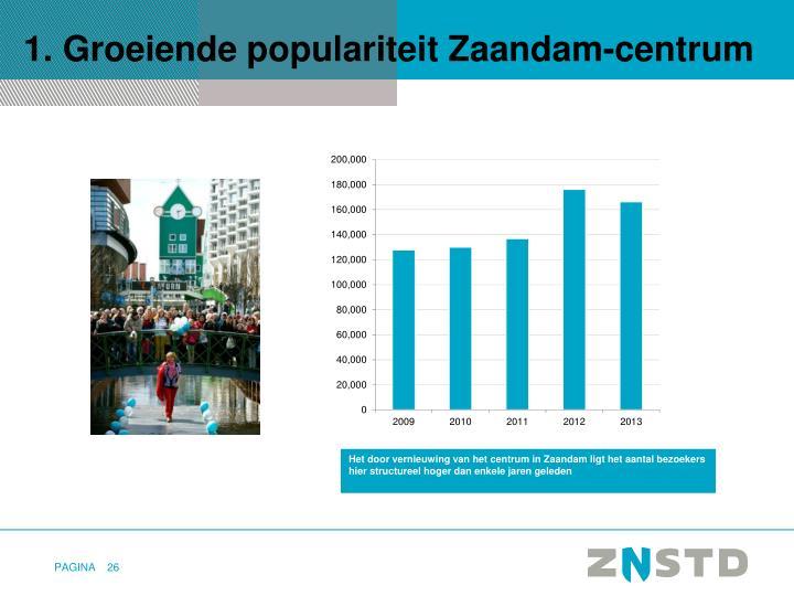 1. Groeiende populariteit Zaandam-centrum