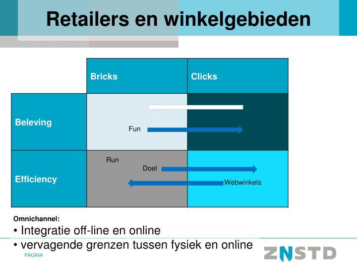 Retailers en winkelgebieden