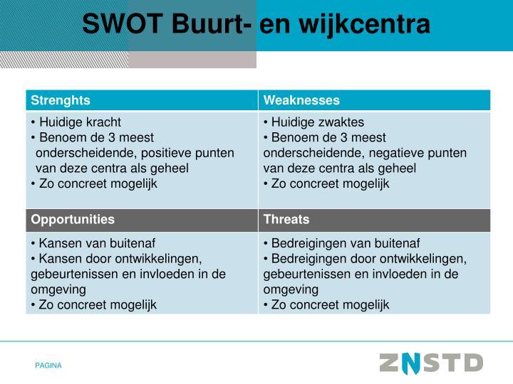 SWOT Buurt- en wijkcentra