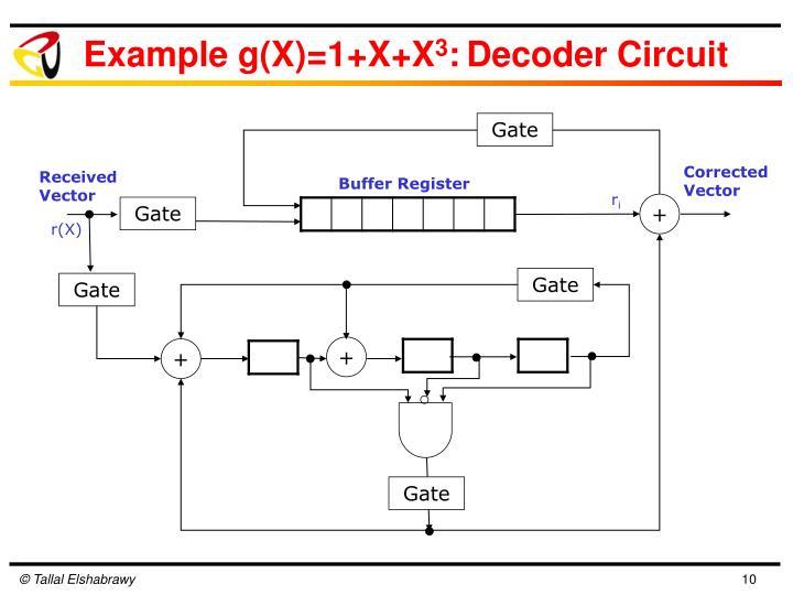Example g(X)=1+X+X