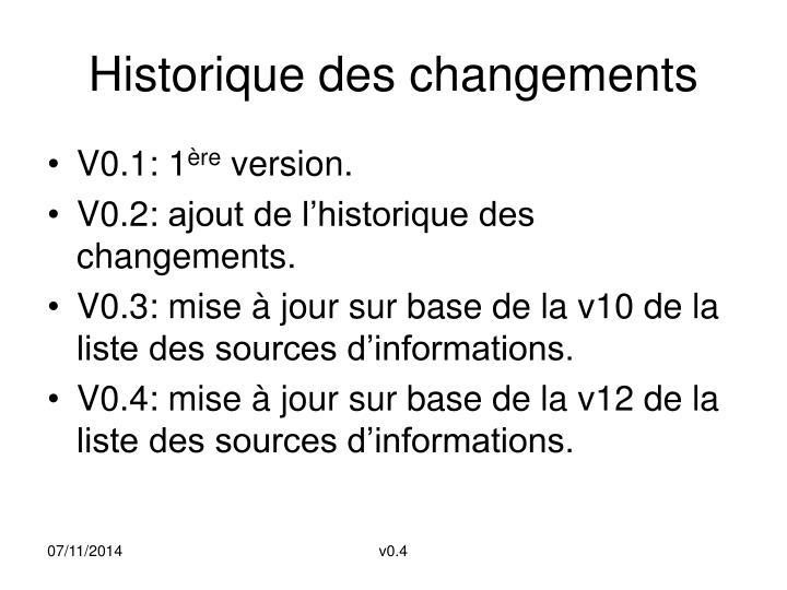 Historique des changements