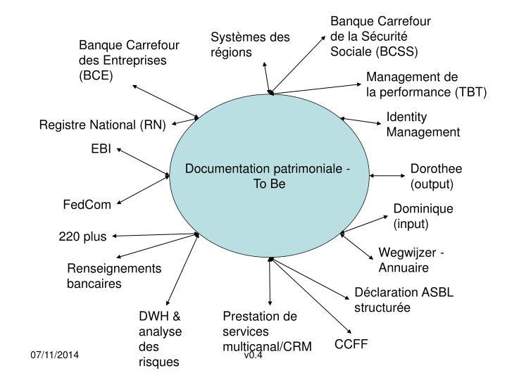 Banque Carrefour de la Sécurité Sociale