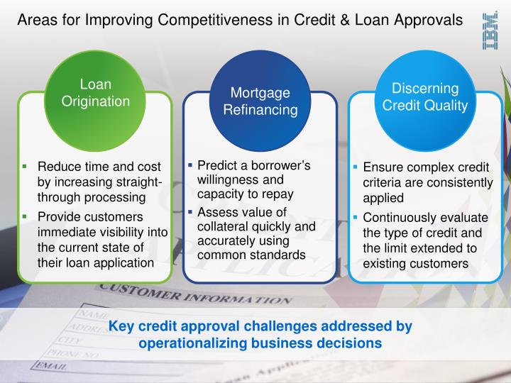 Areas for Improving Competitiveness in Credit & Loan Approvals